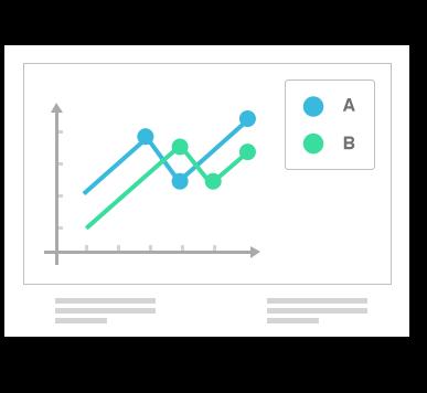 Conversion Rate Optimisation Services